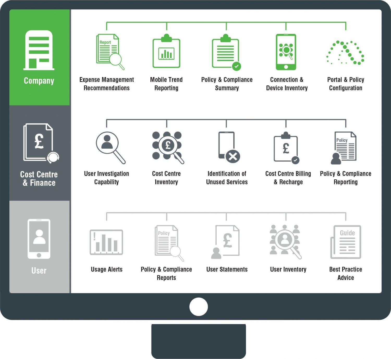 Inview Mobile Portal